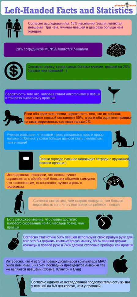 7 причин радоваться что Вы левша!
